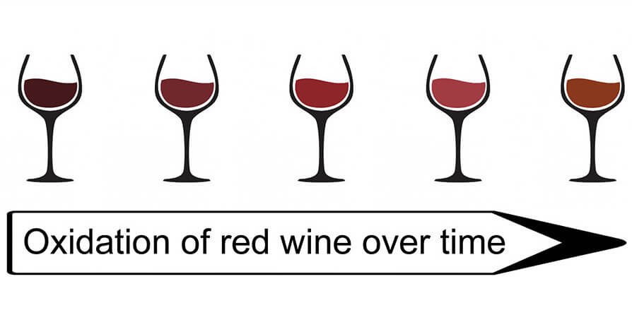 oxidation of red wine